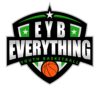 everythingyouthbasketball Logo